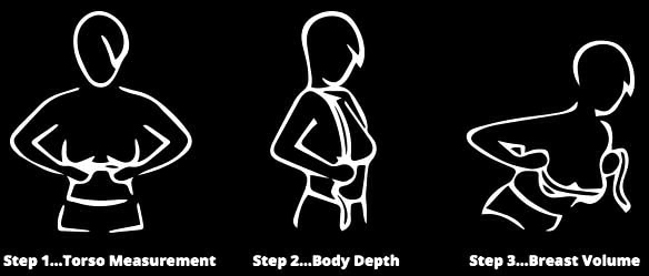 Three steps to the perfect fit